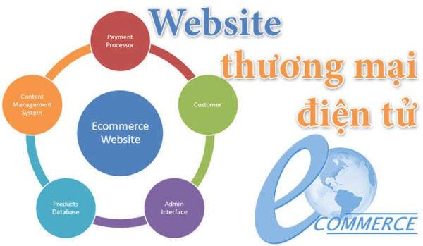 Cdiscount là website thương mại điện tử đóng cửa gần nhất 31/12/2016