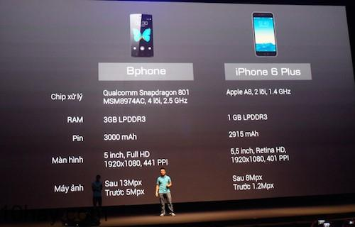 so-sanh-Iphone6-Bphone