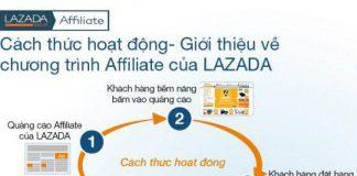 affiliate-lazada-minhtamblog