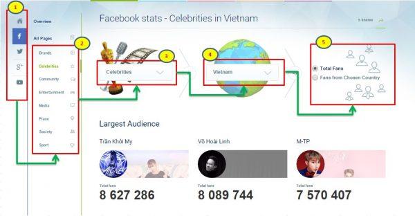 huong-dan-xem-top-fanpage