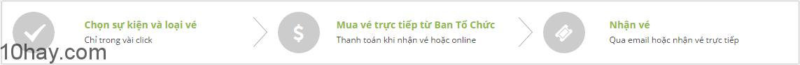 phuong-thuc-mua-ve