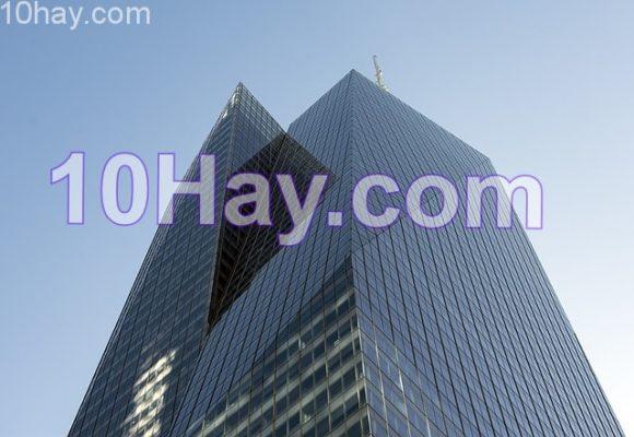 công ty tài chính, ngân hàng lớn nhất thế giới