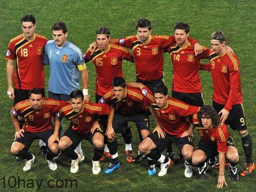 Đội tuyển bóng đá Tây Ban Nha