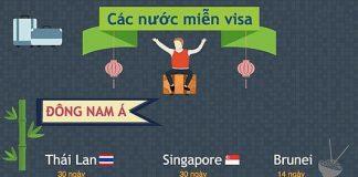 Đi du lịch mà không cần visa