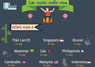 10 quốc gia bạn có thể đi du lịch mà không cần Visa