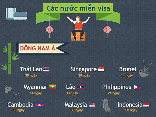 Các nước có thể đi du lịch mà không cần visa - 1