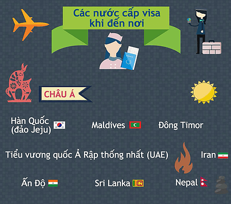 Các nước có thể cấp visa khi đến nơi - 1
