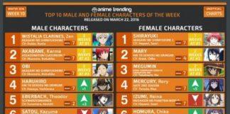 Anime hay nhất mùa đông 2016