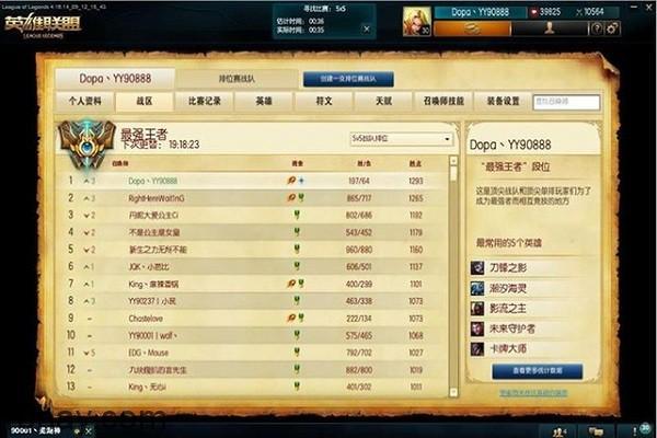 """Top 7 game thủ """"thần thánh"""" của Liên Minh Huyền Thoại"""