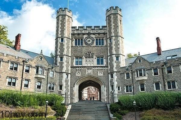 Trường đại học đứng đầu