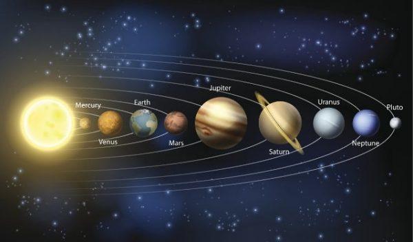 Hành tinh trong hệ mặt trời