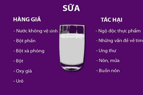 10. Sữa giả