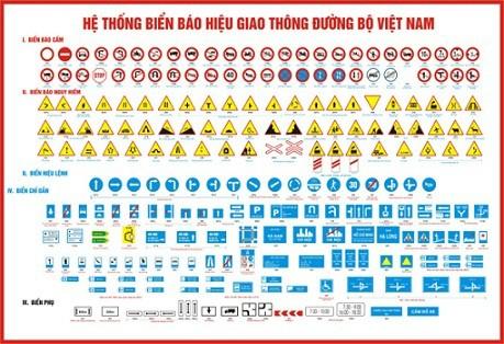 Hệ thống biển báo giao thông