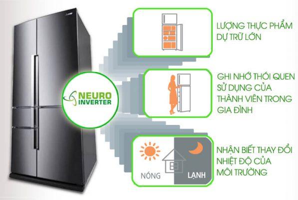 MITSUBISHI ELECTRIC MR-Z65W - Top 10 tủ lạnh đắt nhất hiện nay